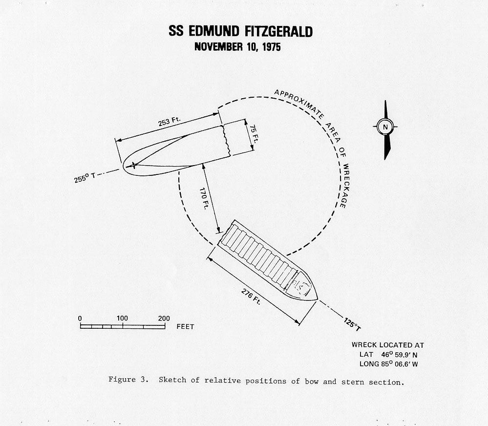 edmond_fitzgerald_relative_position_of_wreck-9197164